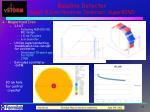 baseline detector super b iron neutrino detector superbind