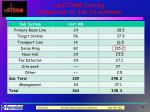 nustorm costing comparison to jan 13 estimate