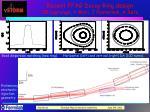 recent ffag decay ring design jb lagrange y mori j pasternak a sato