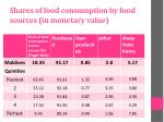 shares of food consumption by food sources in monetary value