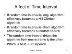 affect of time interval