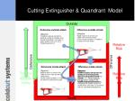 cutting extinguisher quandrant model