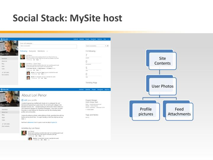 Social Stack: