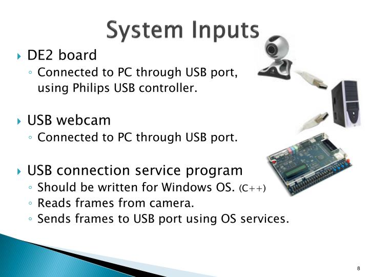 System Inputs