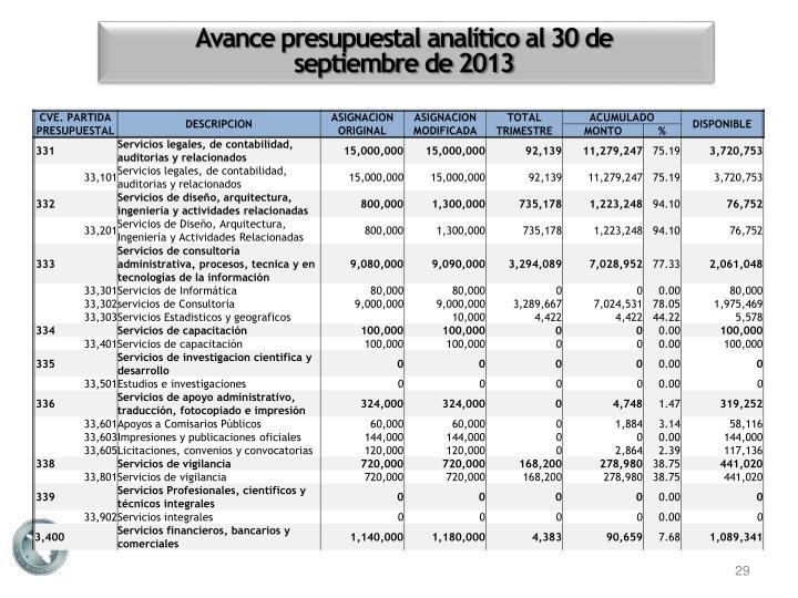 Avance presupuestal analítico al 30 de septiembre de 2013