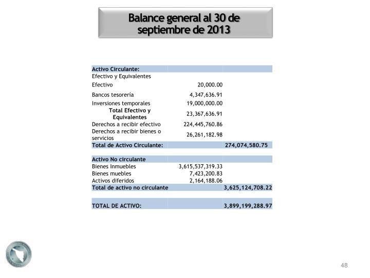 Balance general al 30 de