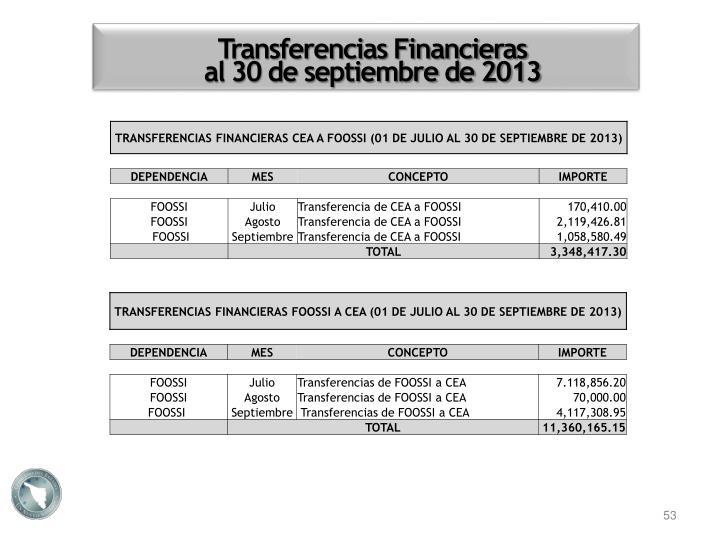 Transferencias Financieras