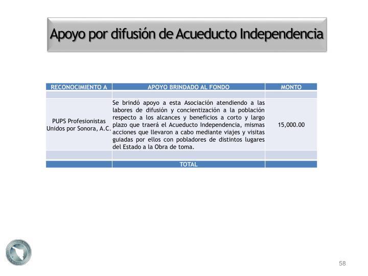 Apoyo por difusión de Acueducto Independencia