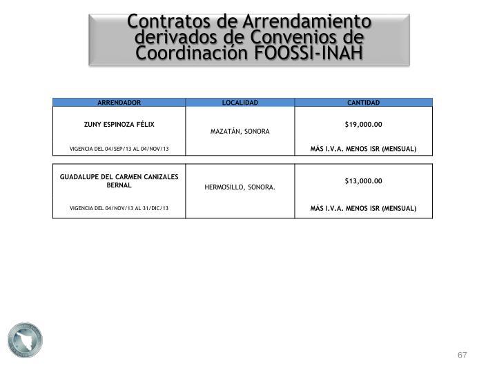 Contratos de