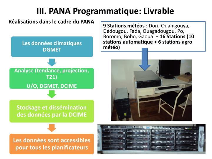 III. PANA Programmatique: Livrable