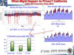 what might happen to prices california caiso 20 penetration study 2010
