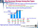 why revenues diverge among gen types