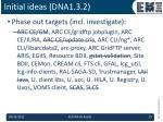 initial ideas dna1 3 2