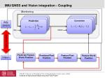 imu gnss and vision integration coupling