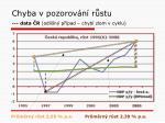 chyba v pozorov n r stu data r odli n p pad chyb zlom v cyklu