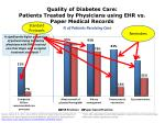 quality of diabetes care patients treated by physicians using ehr vs paper medical records