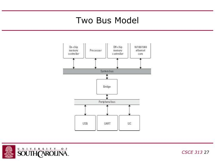 Two Bus Model