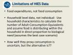 limitations of hies data