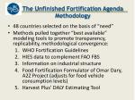 the unfinished fortification agenda methodology