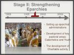 stage ii strengthening eparchies