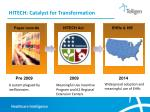 hitech catalyst for transformation
