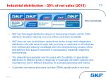 industrial d istribution 29 of net sales 2013