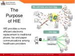 the purpose of hie