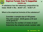 empirical formula from composition honors only