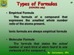 types of formulas honors only