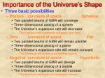 importance of the universe s shape
