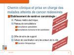chemin clinique et prise en charge des malades atteints de cancer redessin s