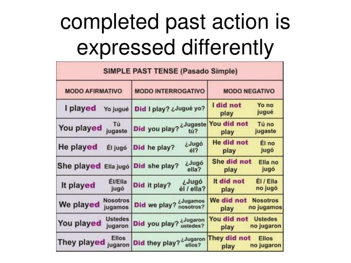 completed past action is expressed differently