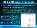 ph poh scale log scale