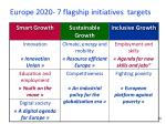 europe 2020 7 flagship initiatives targets