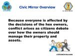civic mirror overview12