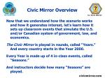 civic mirror overview17