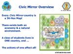 civic mirror overview6