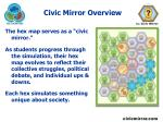 civic mirror overview7