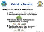 civic mirror overview8