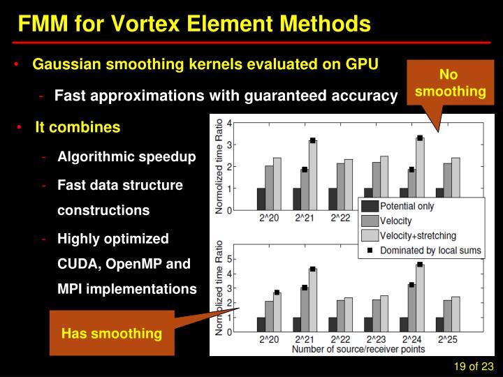 FMM for Vortex Element Methods