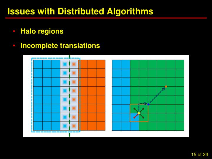 Issues with Distributed Algorithms