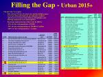 filling the gap urban 2015