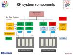 rf system components
