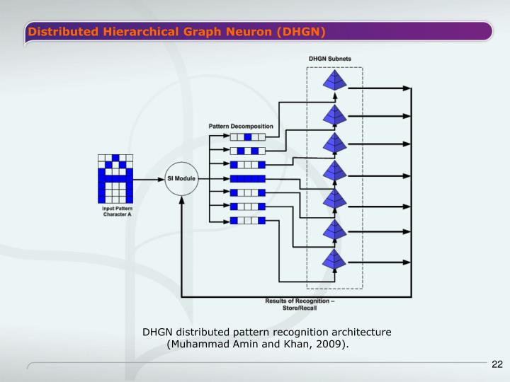Distributed Hierarchical Graph Neuron (DHGN)