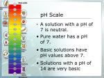ph scale1