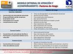 modelo integral de atenci n y acompa amiento factores de riesgo