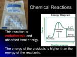 chemical reactions5