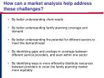 how can a market analysis help address these challenges