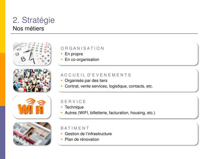 2. Stratégie