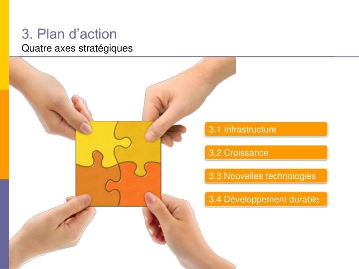 3. Plan d'action
